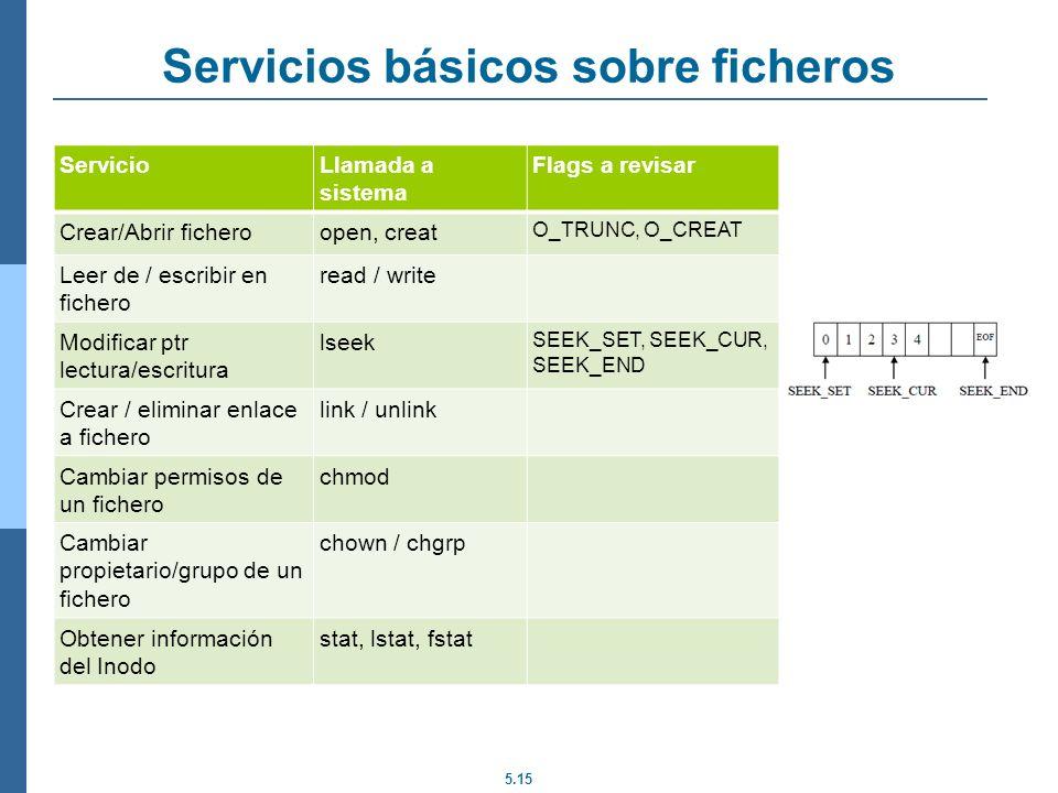 Servicios básicos sobre ficheros
