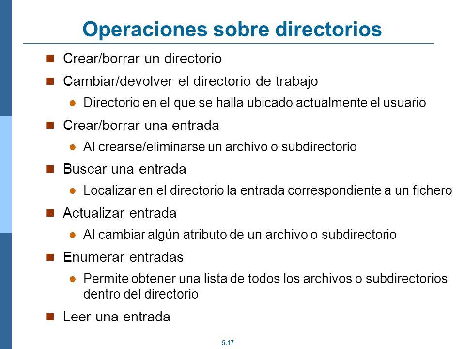 Operaciones sobre directorios