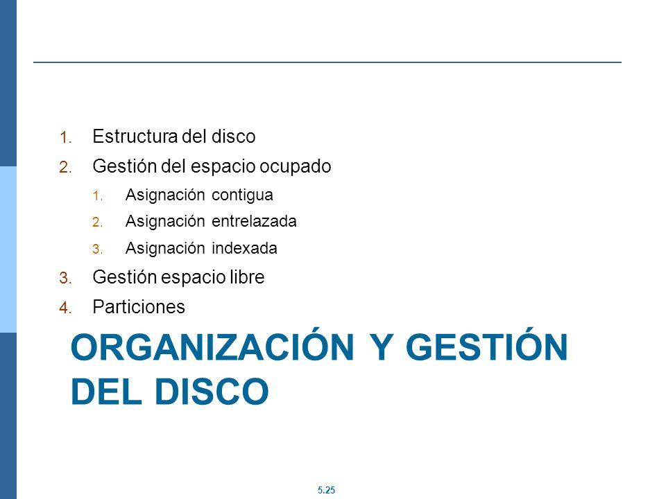 Organización y Gestión del Disco