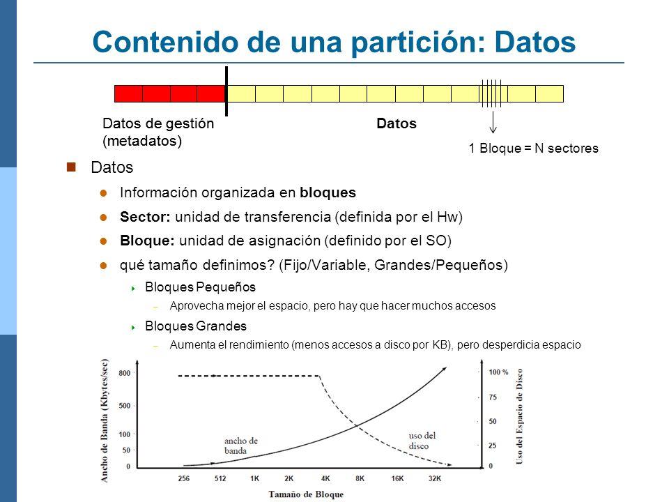 Contenido de una partición: Datos