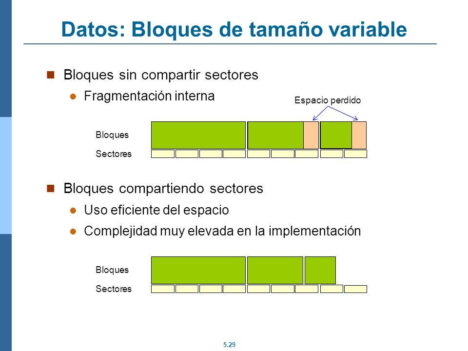 Datos: Bloques de tamaño variable