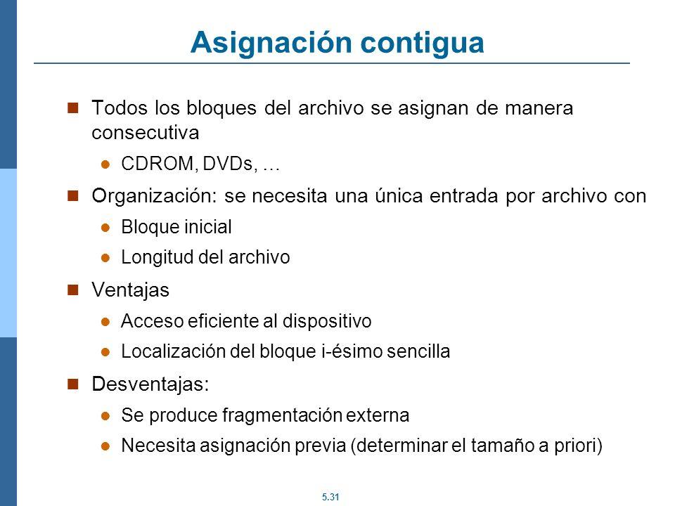 Asignación contigua Todos los bloques del archivo se asignan de manera consecutiva. CDROM, DVDs, …
