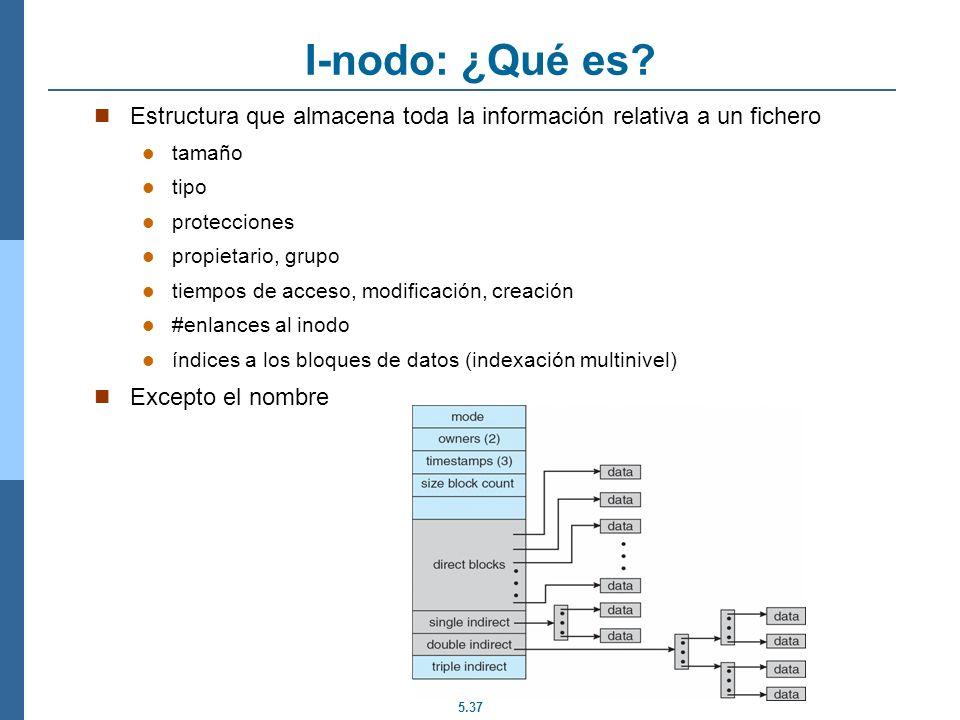 I-nodo: ¿Qué es Estructura que almacena toda la información relativa a un fichero. tamaño. tipo.