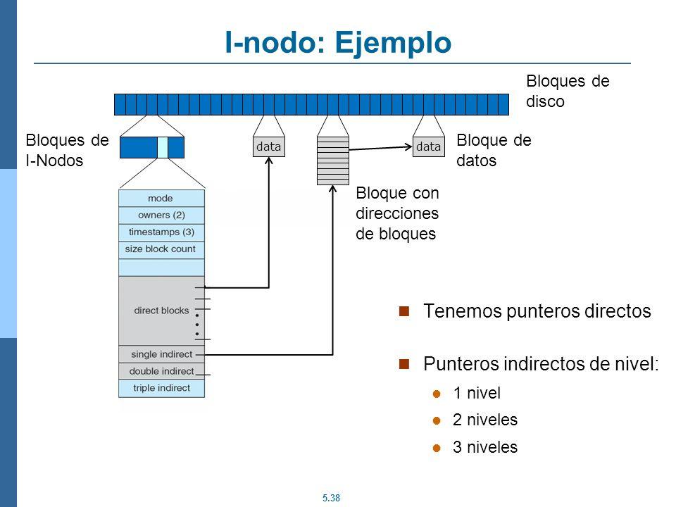 I-nodo: Ejemplo Tenemos punteros directos