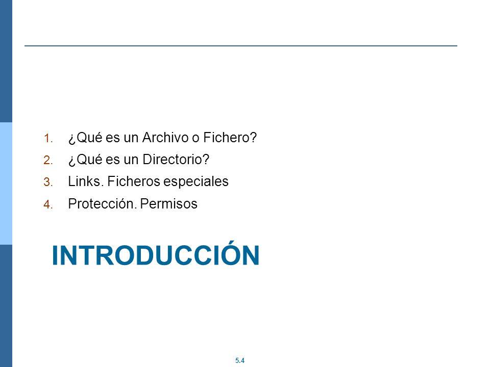 Introducción ¿Qué es un Archivo o Fichero ¿Qué es un Directorio