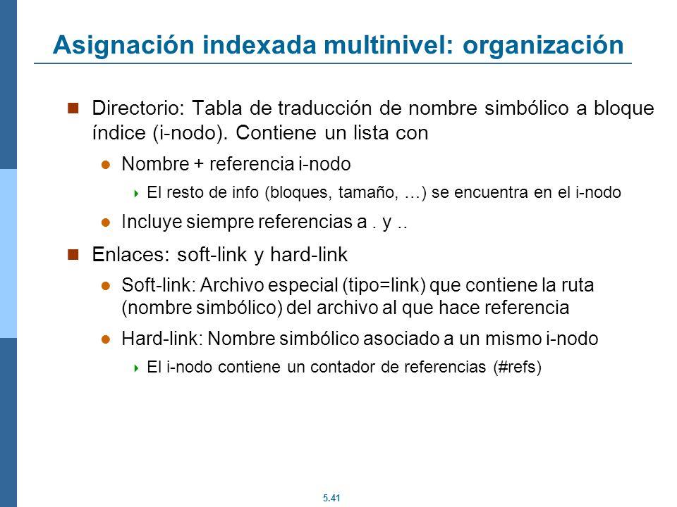 Asignación indexada multinivel: organización