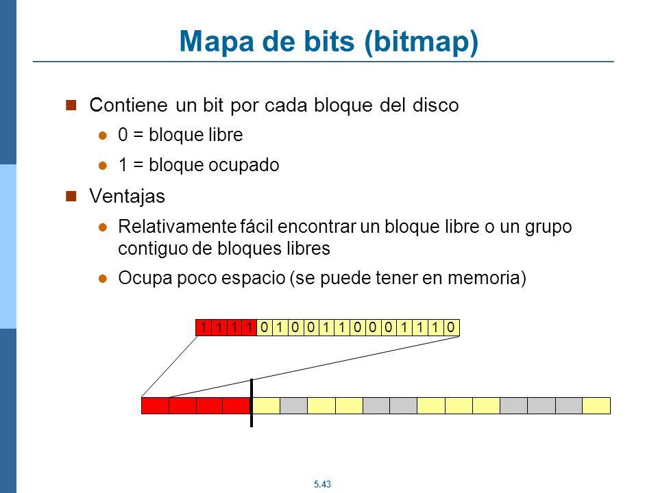 Mapa de bits (bitmap) Contiene un bit por cada bloque del disco
