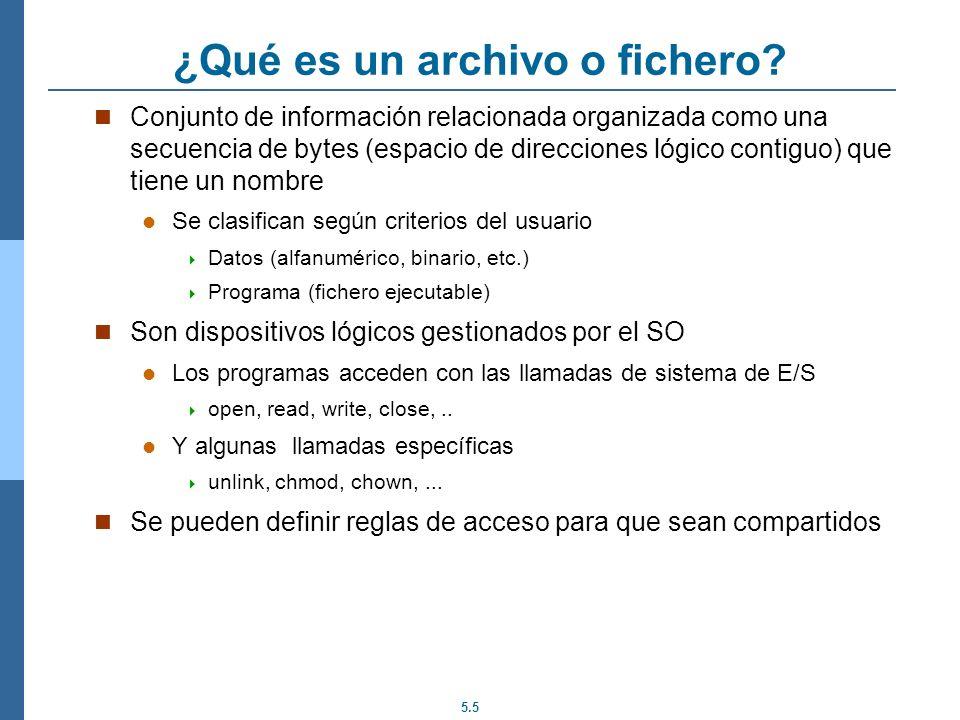 ¿Qué es un archivo o fichero