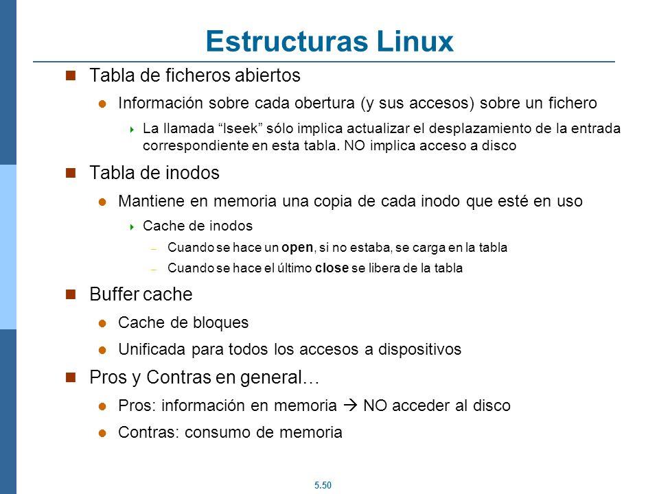Estructuras Linux Tabla de ficheros abiertos Tabla de inodos