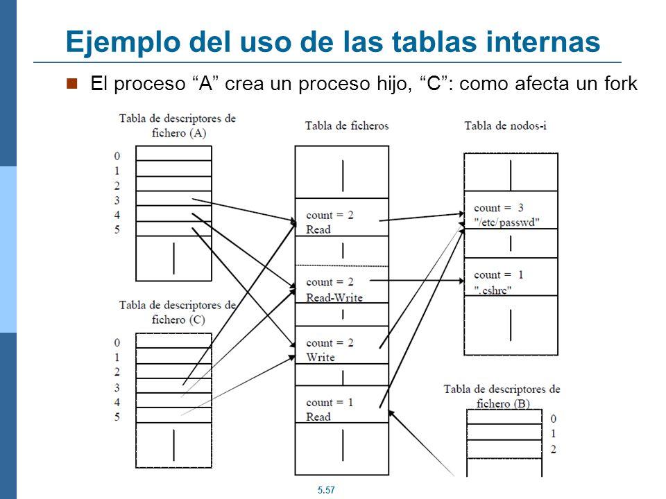 Ejemplo del uso de las tablas internas