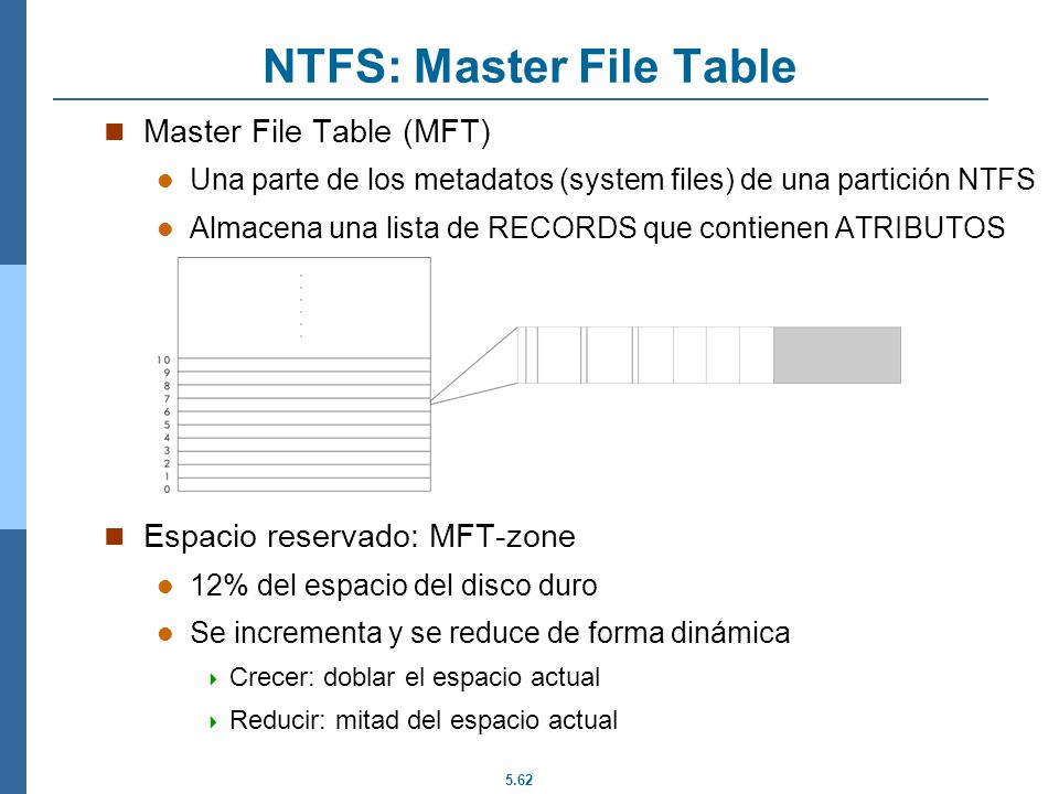 NTFS: Master File Table