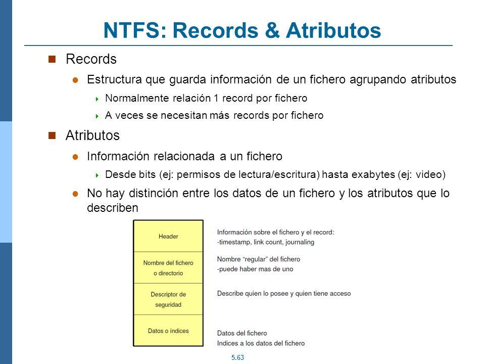 NTFS: Records & Atributos