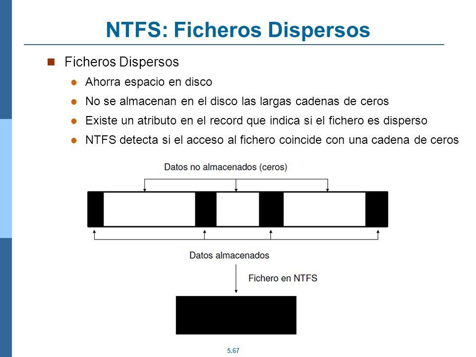 NTFS: Ficheros Dispersos