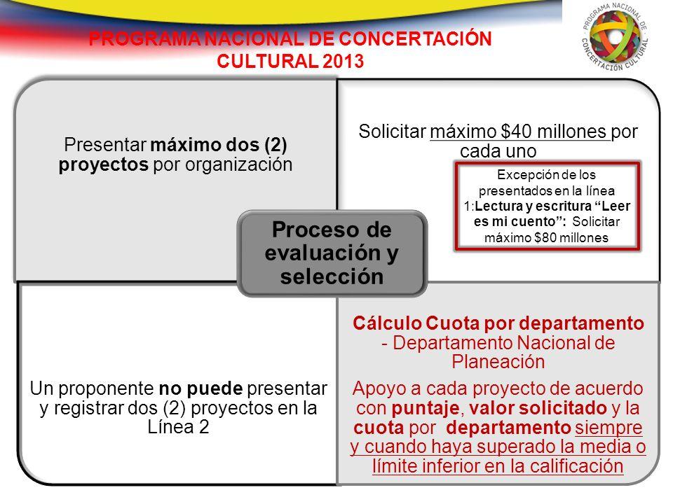 PROGRAMA NACIONAL DE CONCERTACIÓN CULTURAL 2013