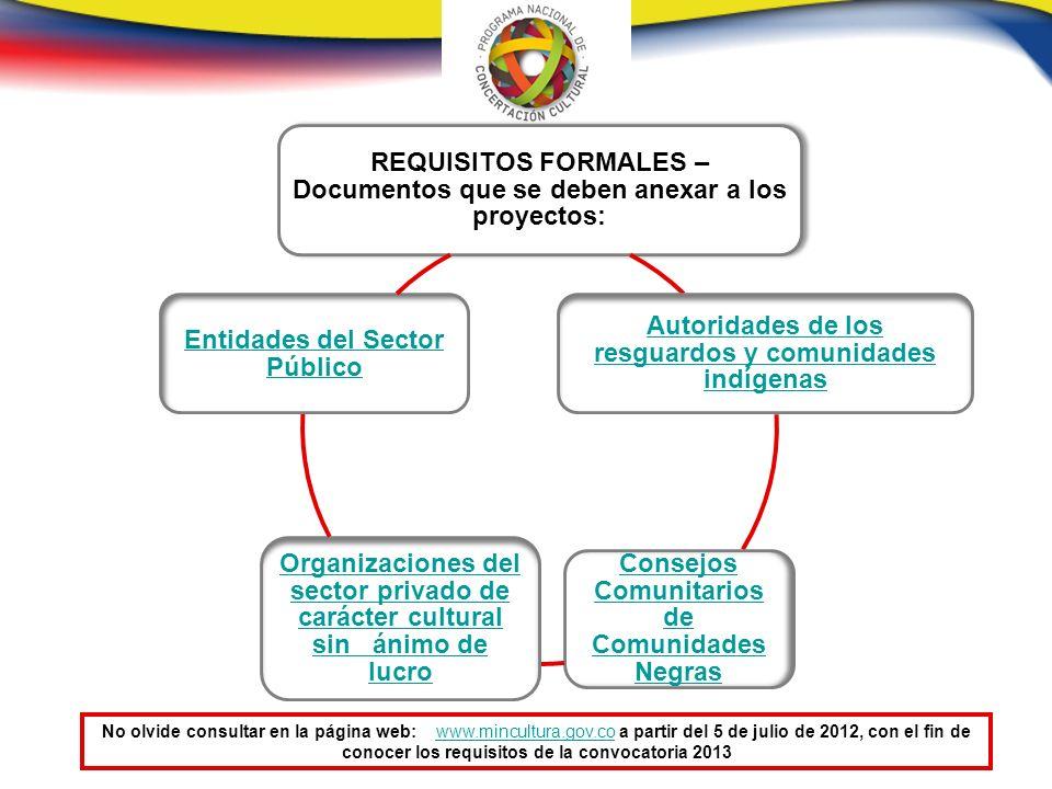 REQUISITOS FORMALES – Documentos que se deben anexar a los proyectos: