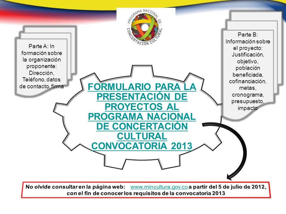 Parte B: Información sobre el proyecto: Justificación, objetivo, población beneficiada, cofinanciación, metas, cronograma, presupuesto, impacto