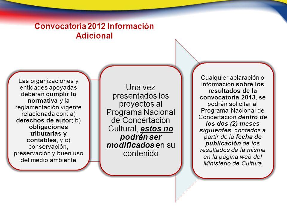 Convocatoria 2012 Información Adicional