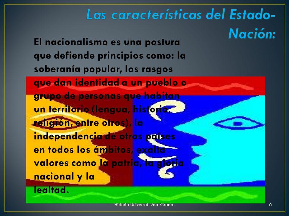 Las características del Estado-Nación: