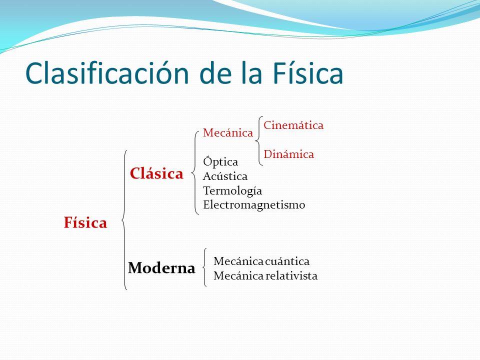 Clasificación de la Física