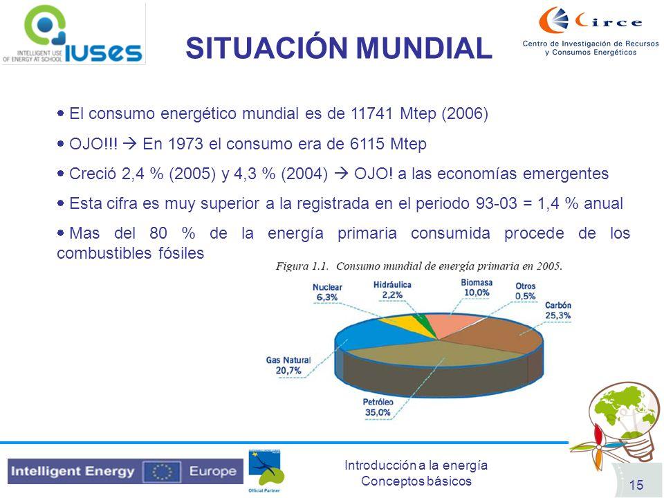 SITUACIÓN MUNDIALEl consumo energético mundial es de 11741 Mtep (2006) OJO!!!  En 1973 el consumo era de 6115 Mtep.