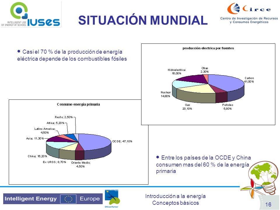 SITUACIÓN MUNDIAL Casi el 70 % de la producción de energía eléctrica depende de los combustibles fósiles.