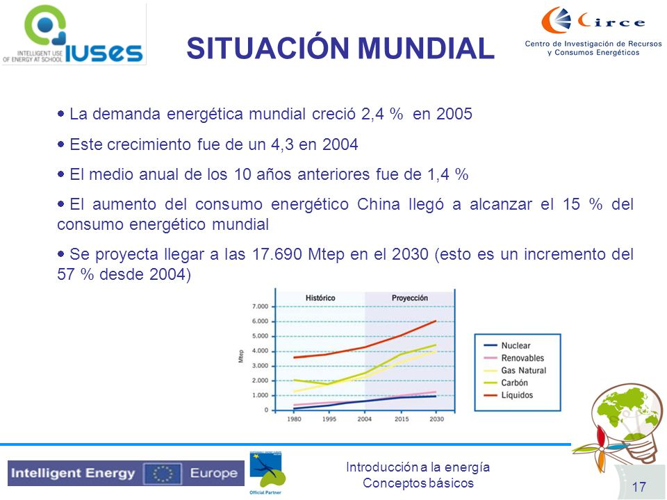 SITUACIÓN MUNDIAL La demanda energética mundial creció 2,4 % en 2005