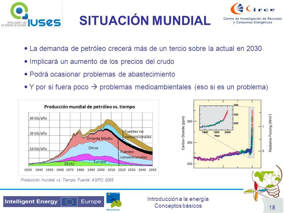 SITUACIÓN MUNDIALLa demanda de petróleo crecerá más de un tercio sobre la actual en 2030. Implicará un aumento de los precios del crudo.