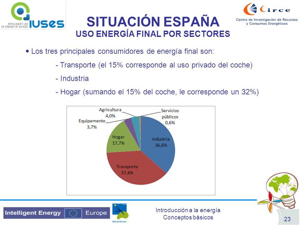 USO ENERGÍA FINAL POR SECTORES