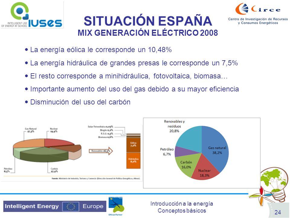 MIX GENERACIÓN ELÉCTRICO 2008