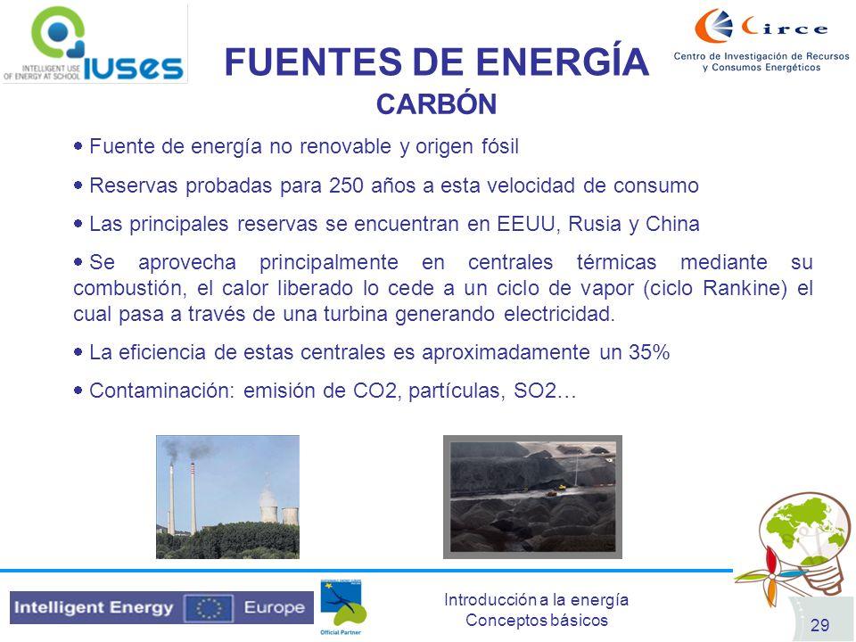 FUENTES DE ENERGÍA CARBÓN