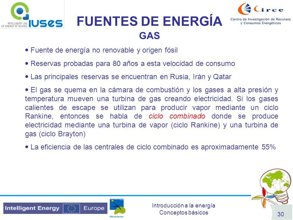 FUENTES DE ENERGÍA GAS Fuente de energía no renovable y origen fósil