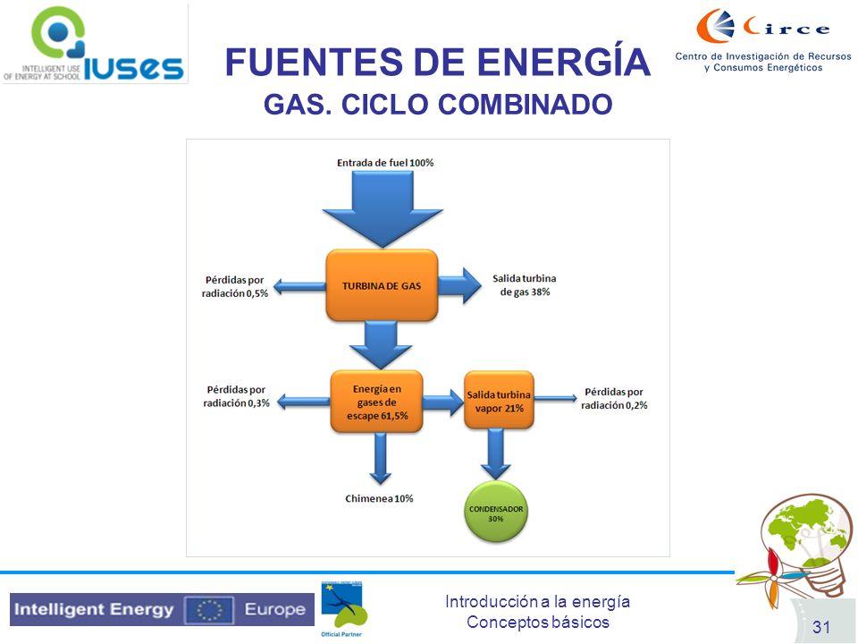 FUENTES DE ENERGÍA GAS. CICLO COMBINADO