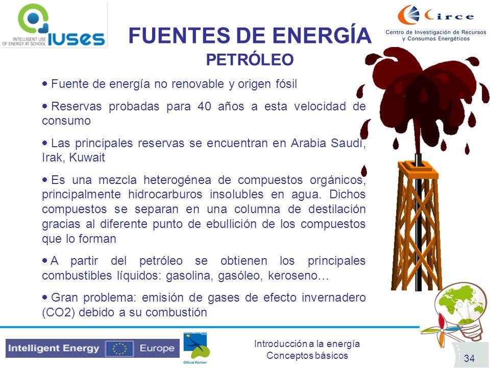 FUENTES DE ENERGÍA PETRÓLEO