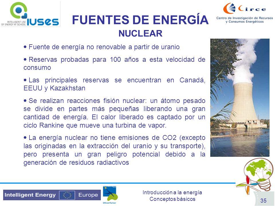 FUENTES DE ENERGÍA NUCLEAR