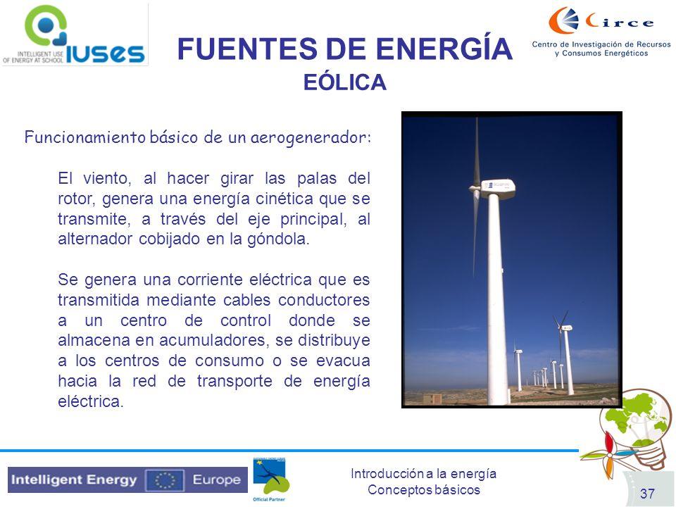 FUENTES DE ENERGÍA EÓLICA Funcionamiento básico de un aerogenerador: