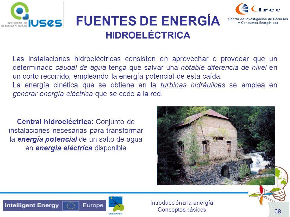 FUENTES DE ENERGÍA HIDROELÉCTRICA