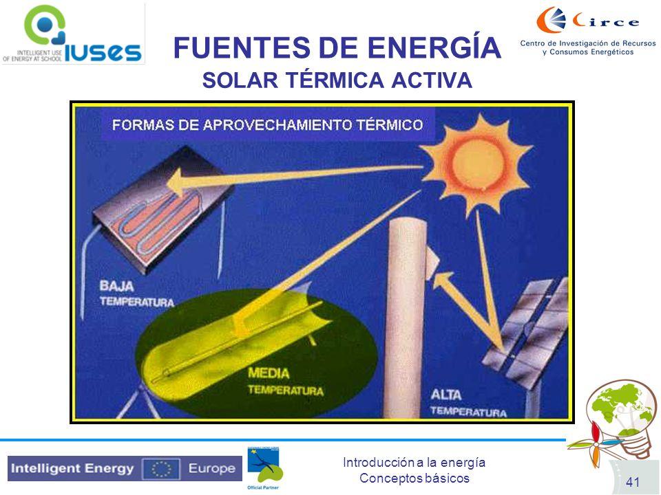 FUENTES DE ENERGÍA SOLAR TÉRMICA ACTIVA