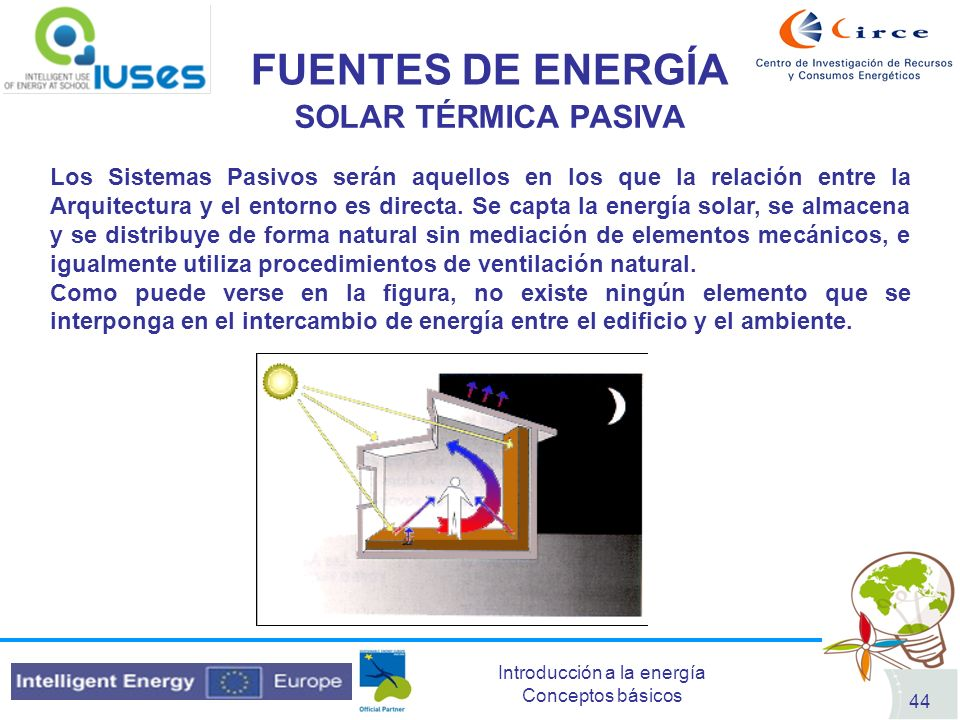 FUENTES DE ENERGÍA SOLAR TÉRMICA PASIVA
