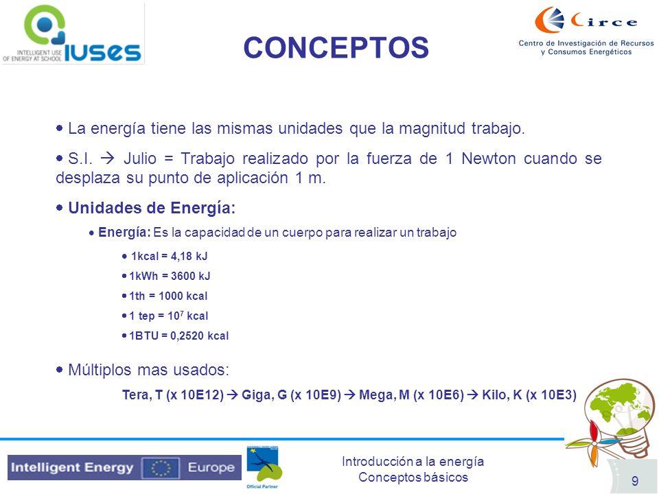 CONCEPTOS La energía tiene las mismas unidades que la magnitud trabajo.