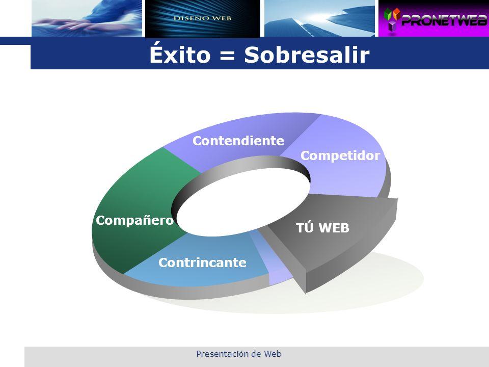 Éxito = Sobresalir Contendiente Competidor Compañero TÚ WEB