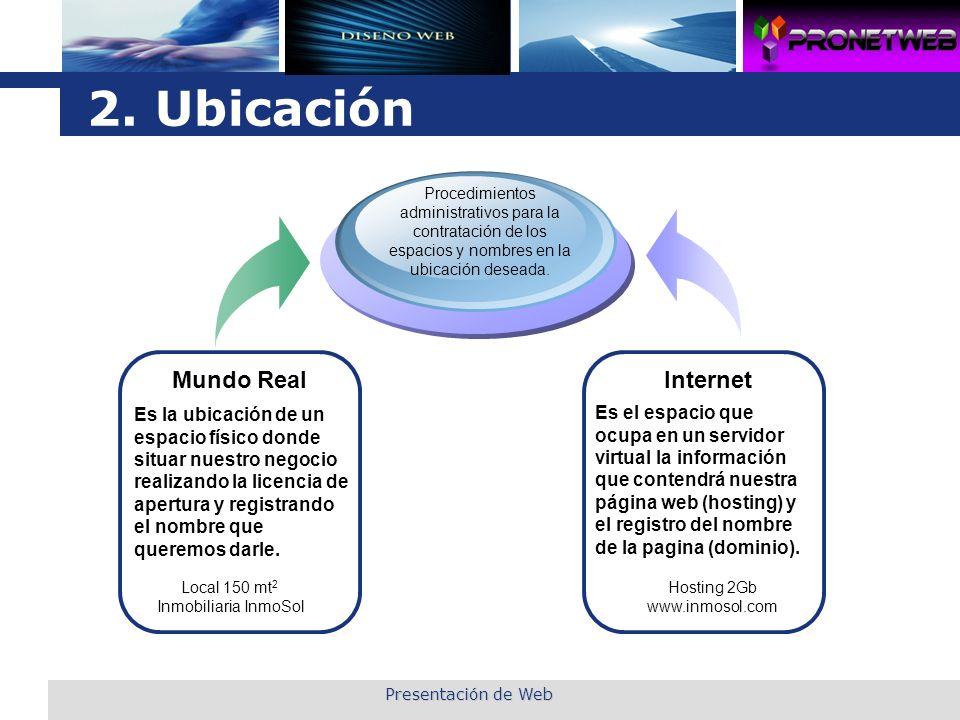 2. Ubicación Mundo Real Internet