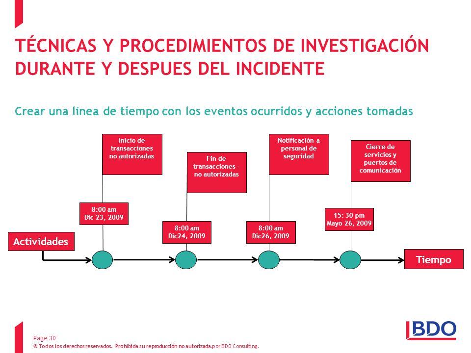 TÉCNICAS Y PROCEDIMIENTOS DE INVESTIGACIÓN DURANTE Y DESPUES DEL INCIDENTE Crear una línea de tiempo con los eventos ocurridos y acciones tomadas