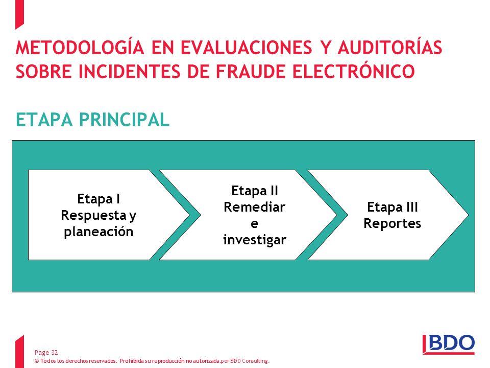 Respuesta y planeación Etapa II Remediar e investigar