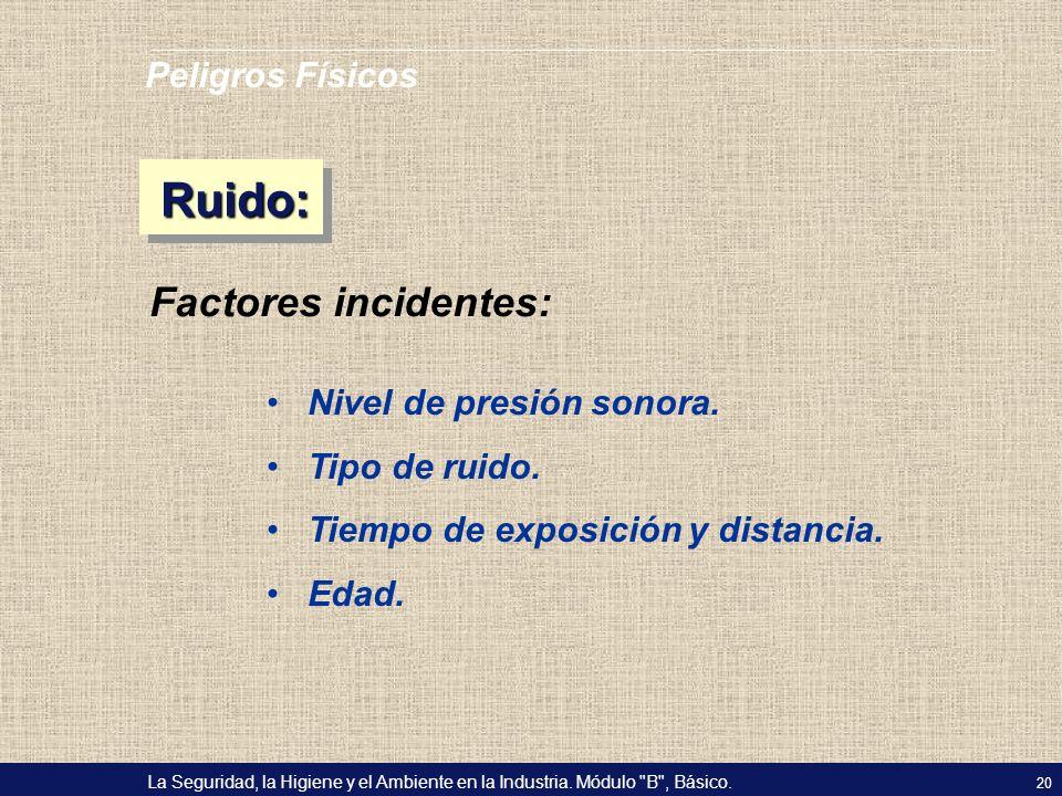 Ruido: Factores incidentes: Peligros Físicos Nivel de presión sonora.