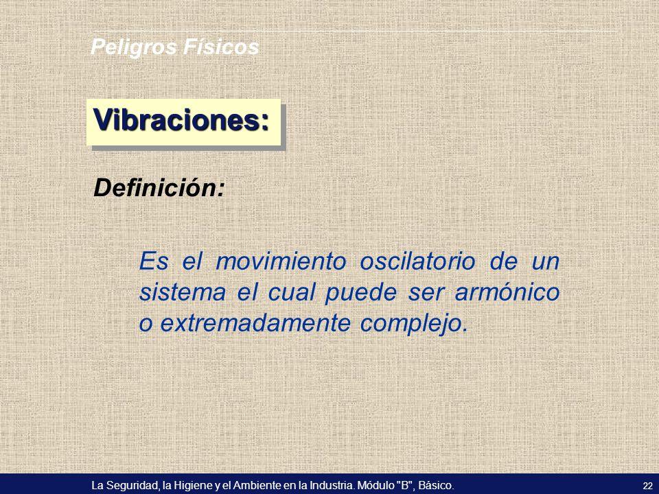 Vibraciones: Definición: