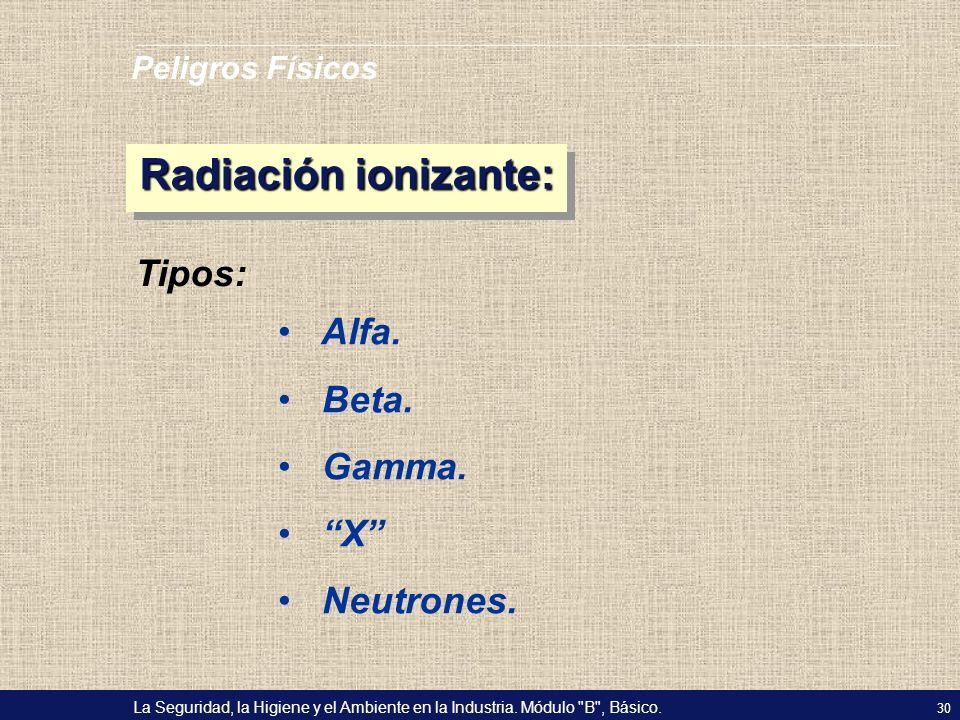 Radiación ionizante: Tipos: Alfa. Beta. Gamma. X Neutrones.