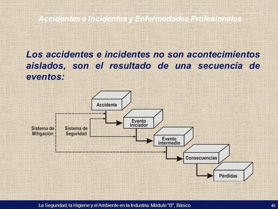 Accidentes e Incidentes y Enfermedades Profesionales