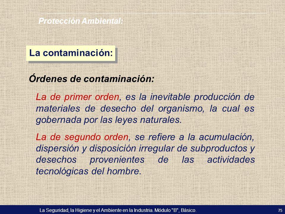 Órdenes de contaminación: