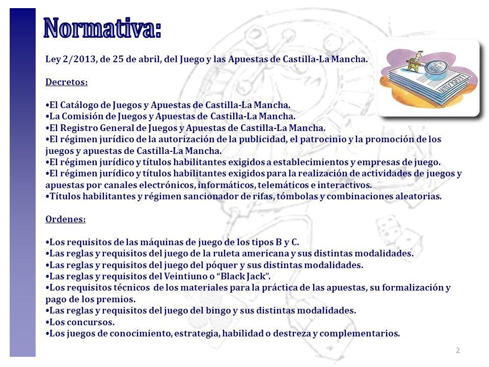 Normativa: Ley 2/2013, de 25 de abril, del Juego y las Apuestas de Castilla-La Mancha. Decretos: