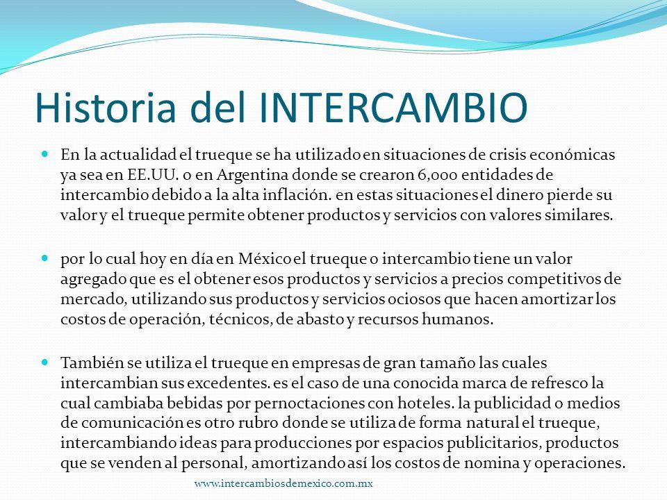 Historia del INTERCAMBIO